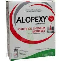 ALOPEXY 50 mg/ml S appl cut 3Fl/60ml à MONTPELLIER